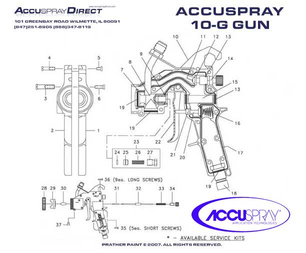 Accuspray Parts Diagram Anything Wiring Diagrams