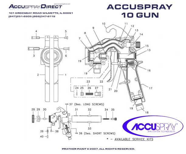 Hvlp Accuspray Hvlp Spray Gun Turbines Accessories
